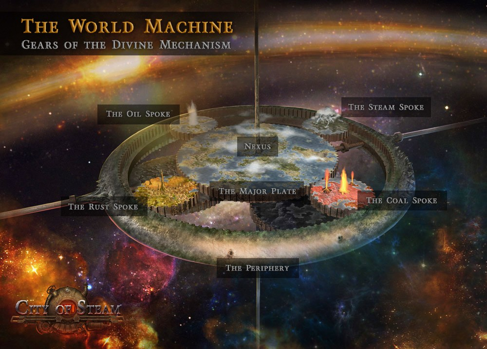 The World Machine -- the mechanical game world of City of Steam