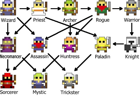 Realm of the Mad God RotMG5_t