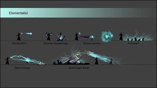 Elder Scrolls Online: The Necromancer - Reaper Time - MMORPG com