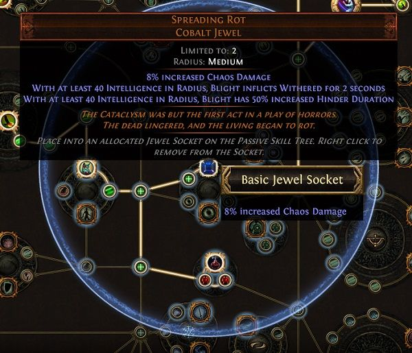 Path of Exile Jewel Sockets