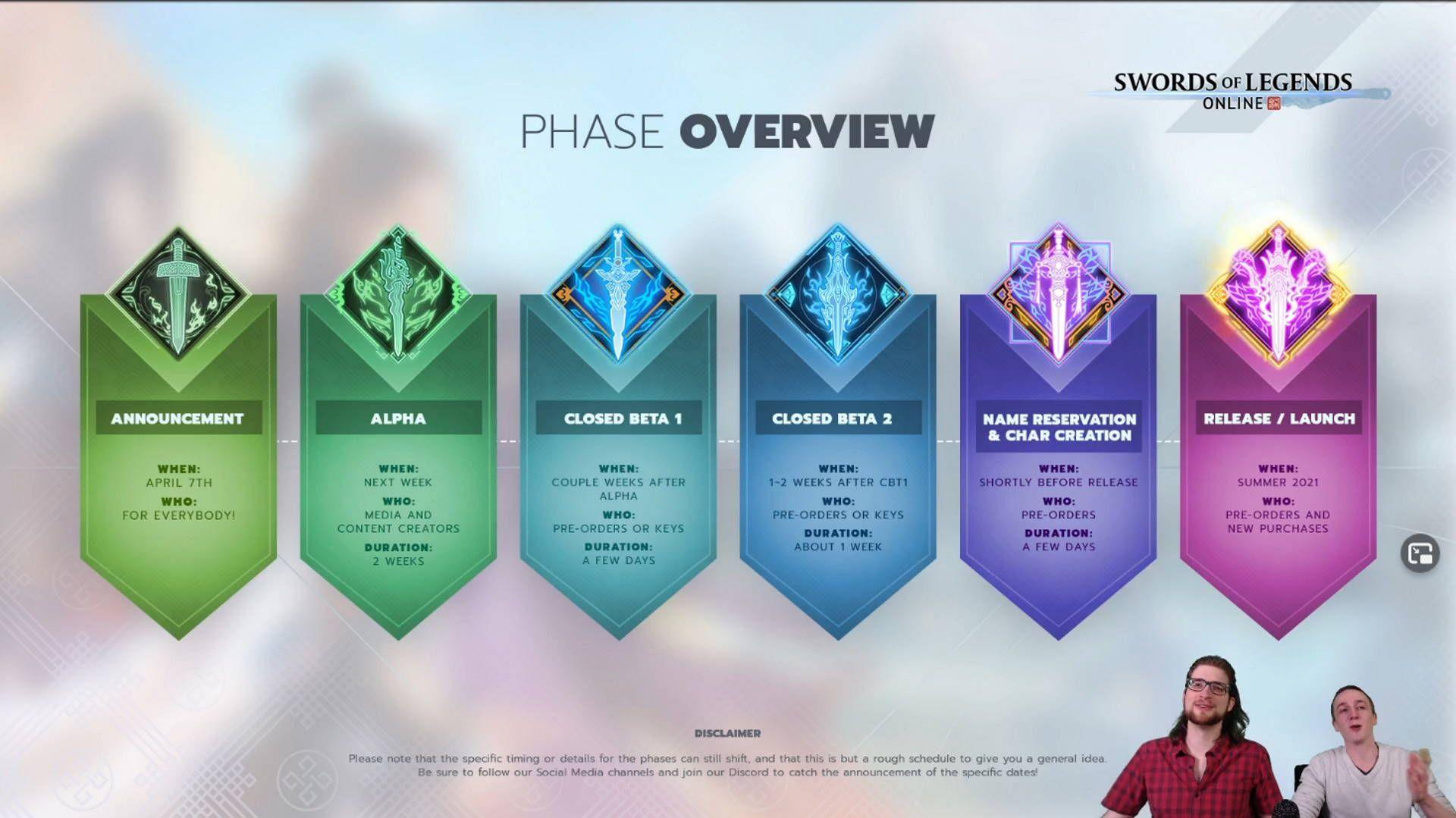 Swords of Legends Online Phase Release Roadmap