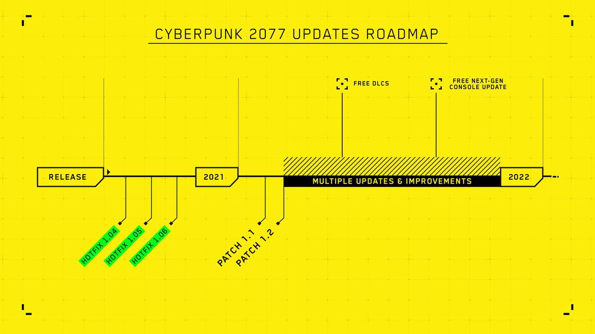 Cyberpunk 2077 DLC will be delayed until after the most urgent fixes have arrived