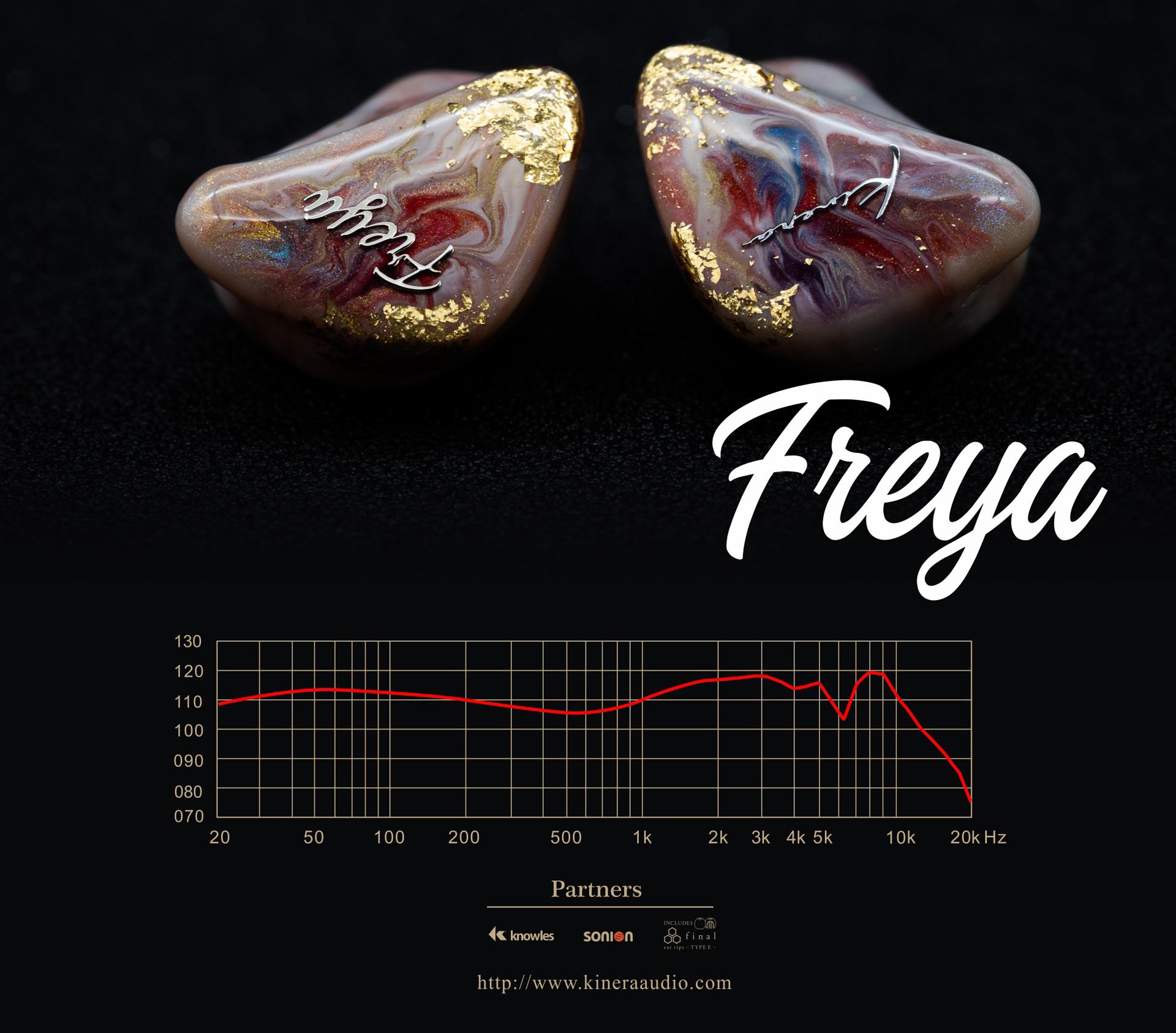 Respuesta de frecuencia de Kinera Freya