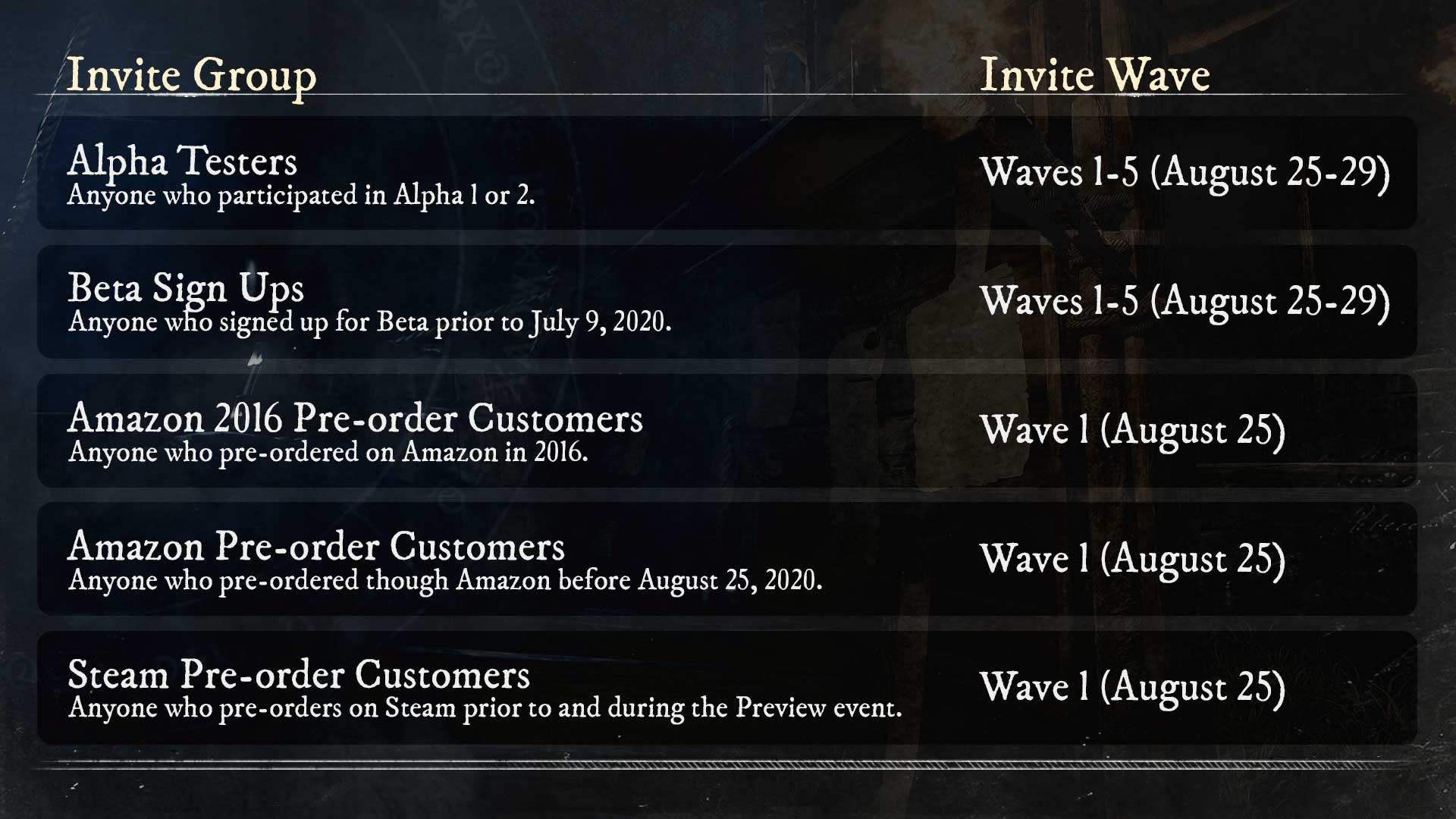 New World Beta Waves
