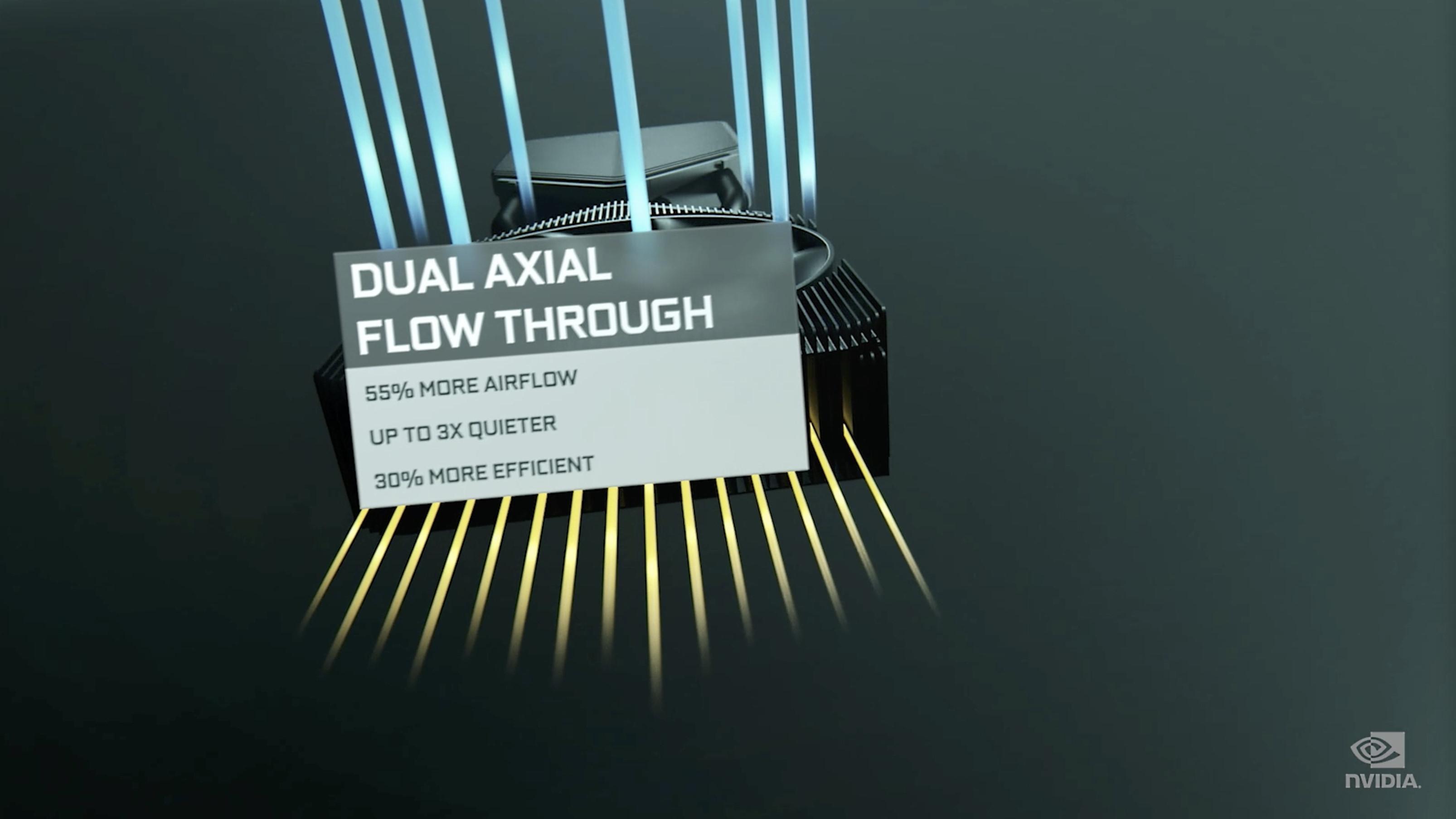 Enfriador axial dual