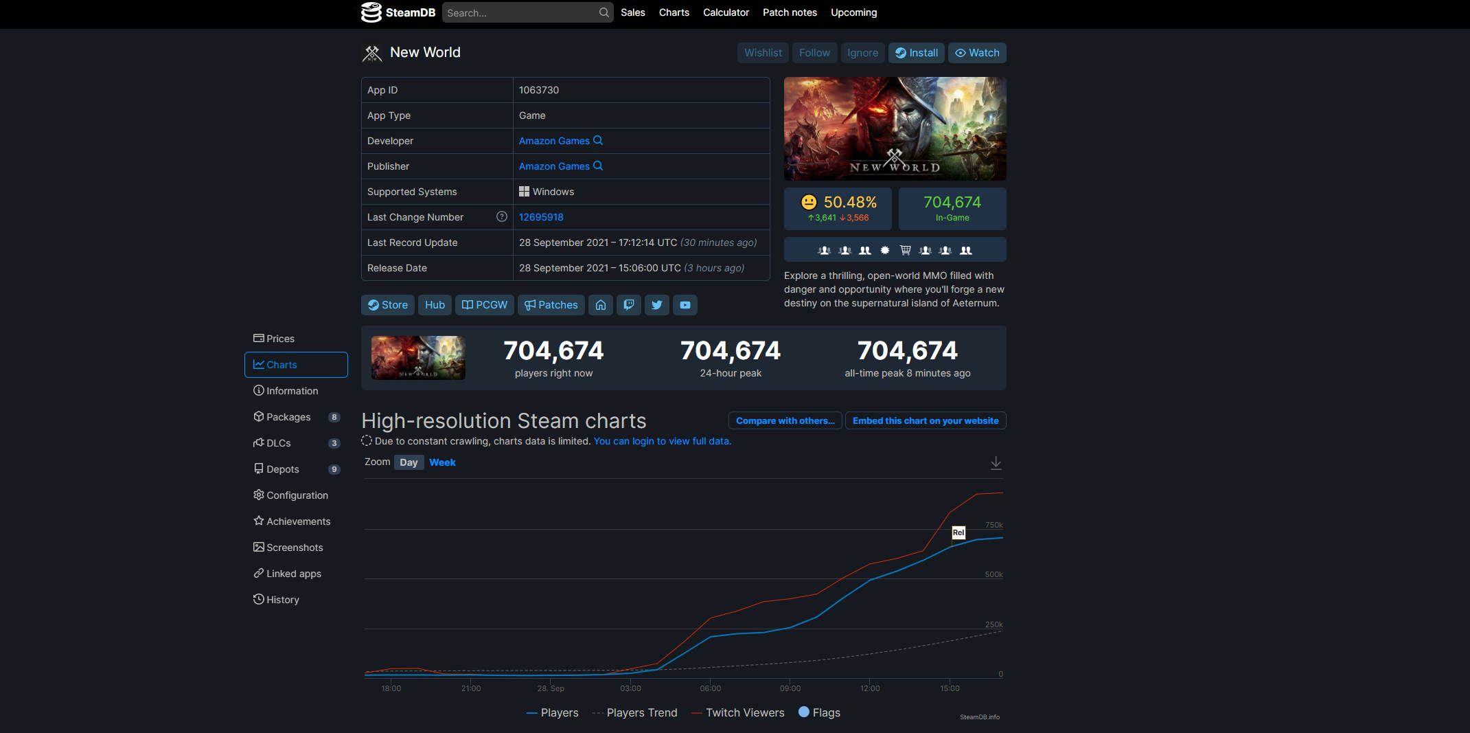 SteamDB New World Stats