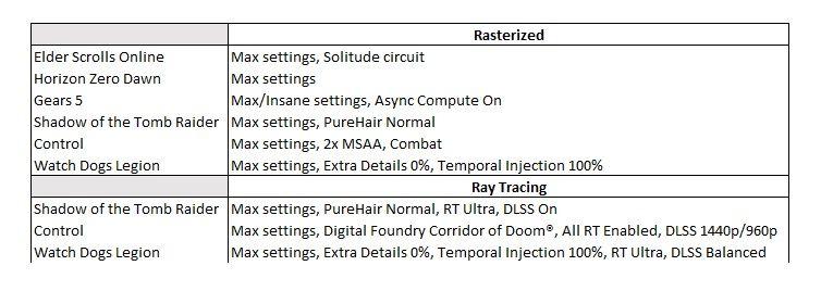 asus 3070 game settings