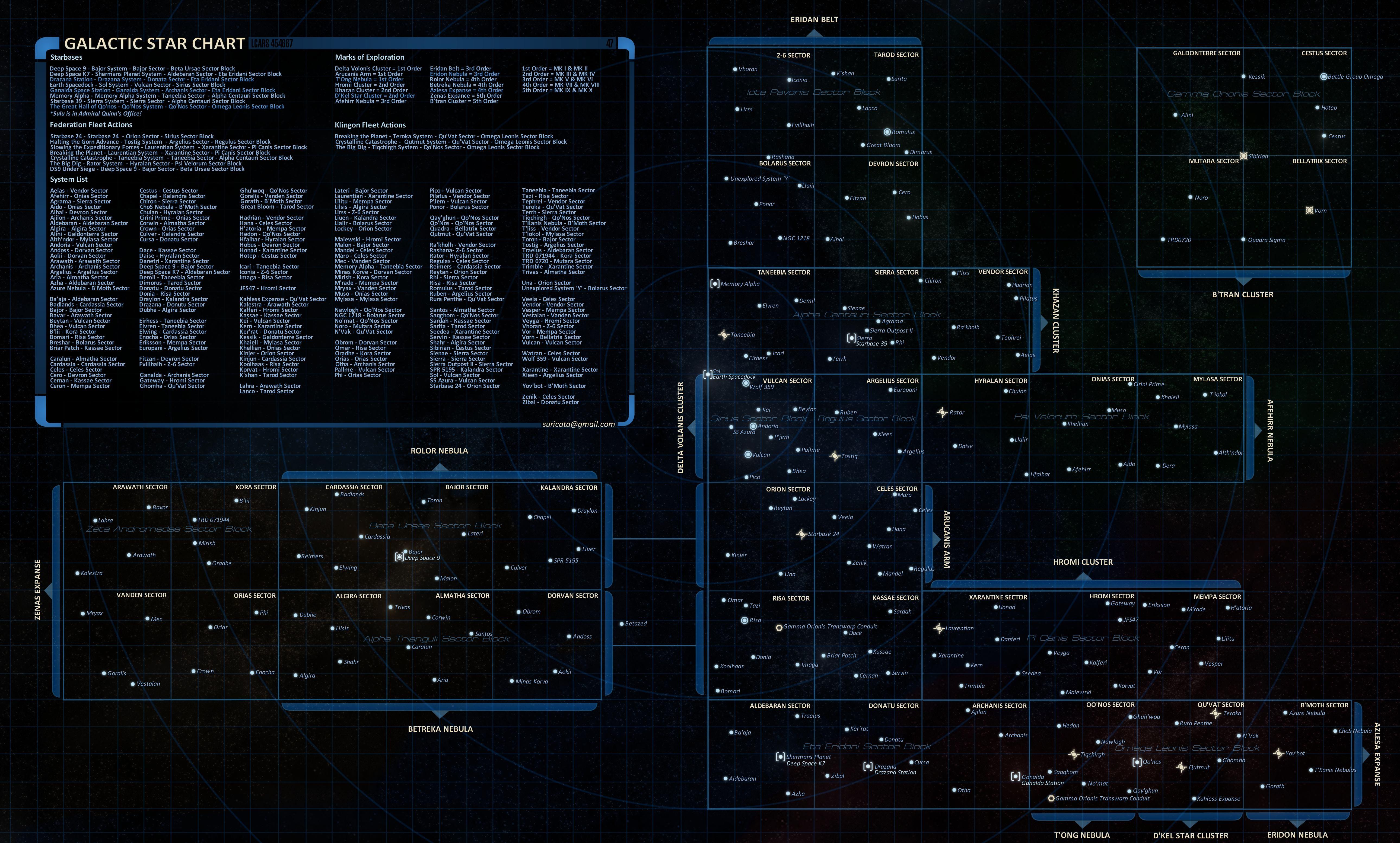 Star Trek Online Chart