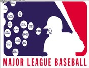 MLBB: Major League BUFFED Baseball