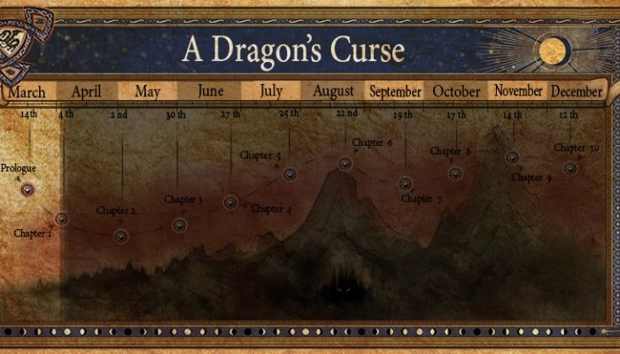 First Chapter of A Dragon's Curse Campaign Begins - Dark Age of Camelot News