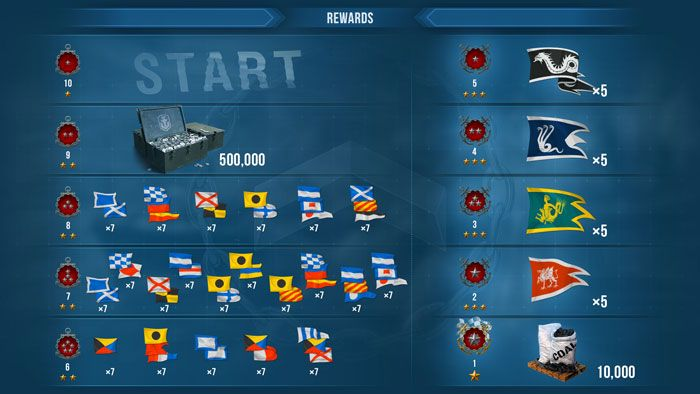 World of Warships Ranked Battles and Sprints Outlined