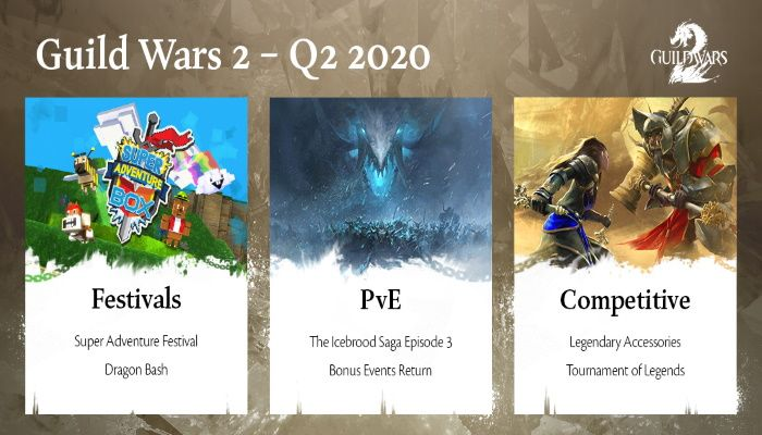 ArenaNet Details The Future Of Guild Wars 2, Including A Third Expansion