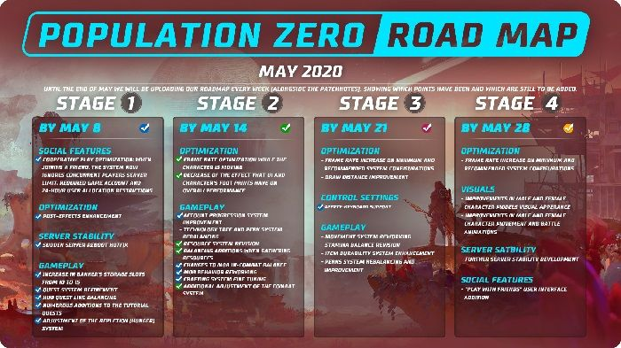 Population Zero's Latest Patch Focuses on Optimization