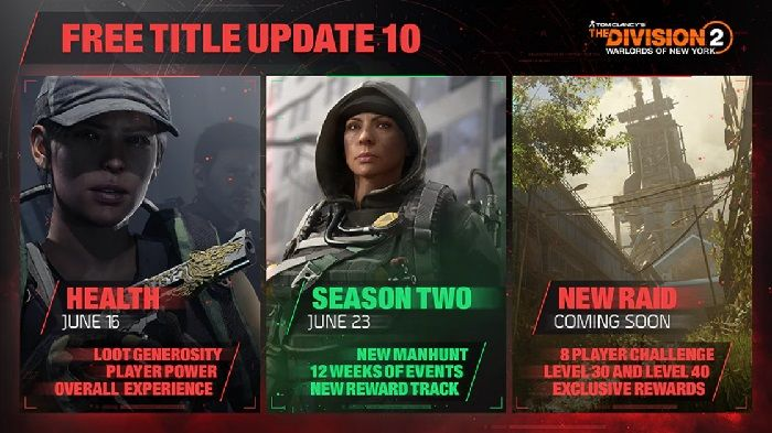 Division 2 Title Update 10 Releases June 16