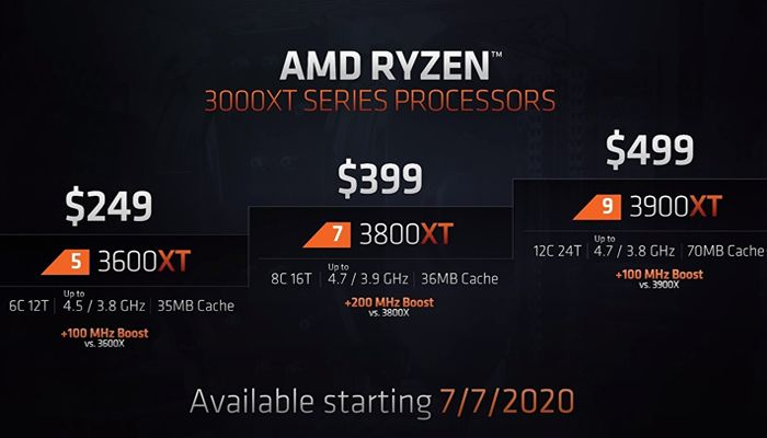 AMD Launches Ryzen 3000XT Processors, B550 Availability, A520 Platform