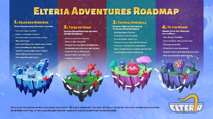 El juego de rol sandbox en línea Elteria Adventures comparte una hoja de ruta