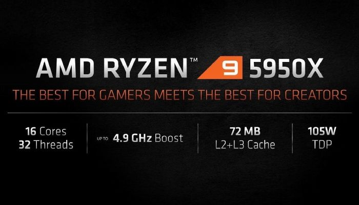 AMD Ryzen 9 5950X CPU Review