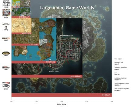 Large Video Game Worlds Size Comparison - MMORPG com News