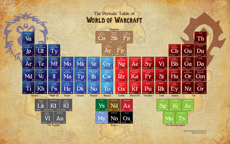 Periodic table of world of warcraft world of warcraft mmorpg stu mcmillan aka mhortuk of magtheridonhas created a fun little graphic for it behold stus handiwork the periodic table of wow urtaz Image collections